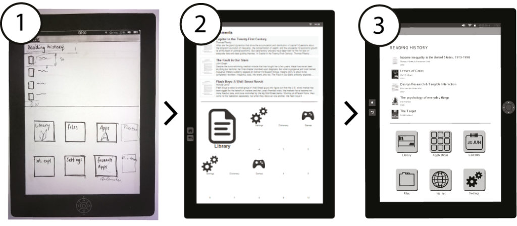 eReader design process